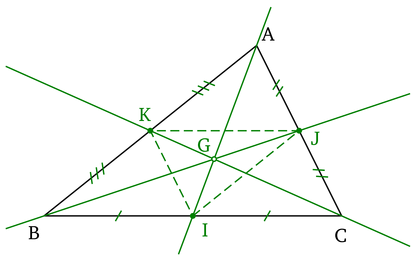 Triangle Medianes